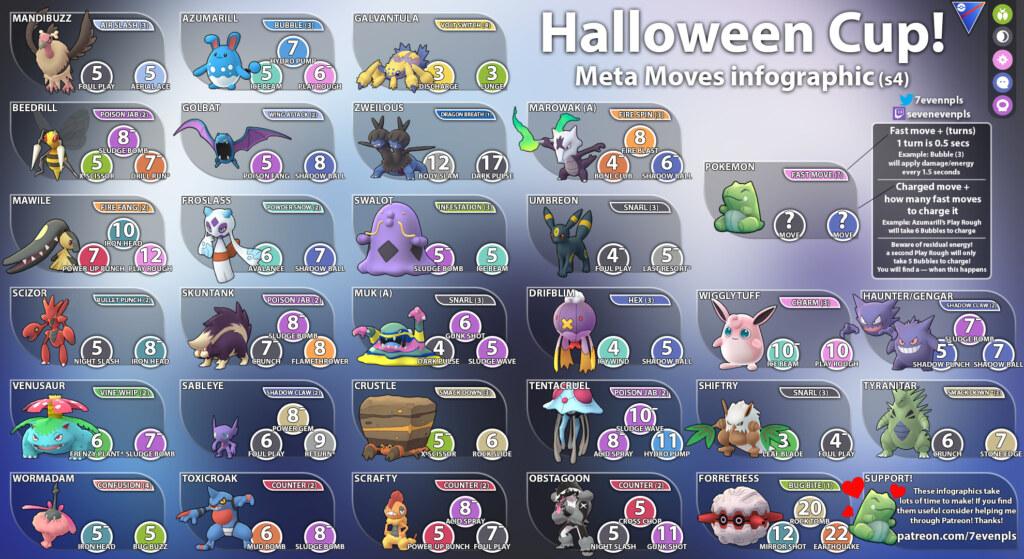 Halloween-Cup-seven