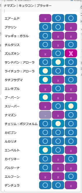 速成カップ2020チーム11