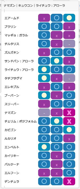 速成カップ2020チーム13