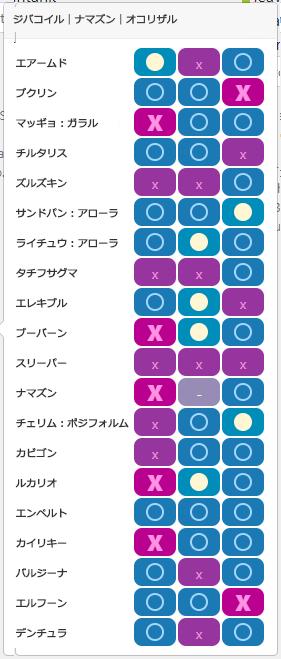 速成カップ2020チーム3