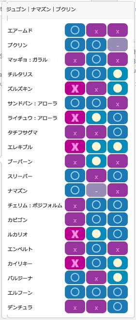 速成カップ2020チーム4