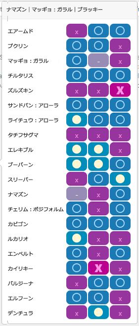速成カップ2020チーム9